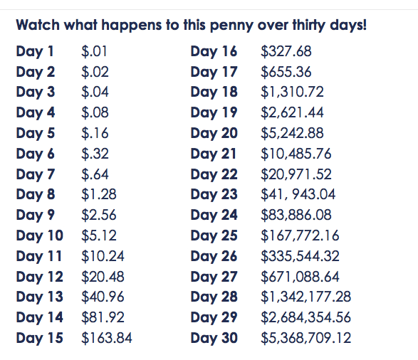 Compounding_Returns_Month